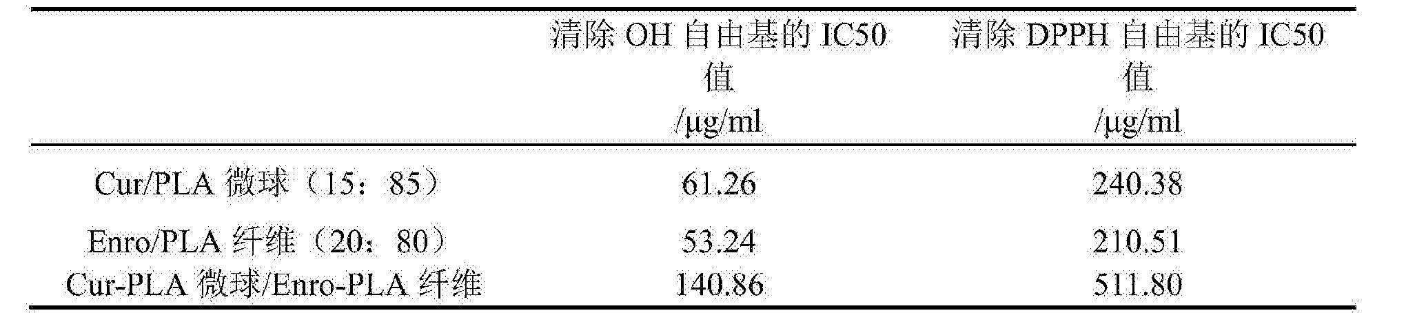 Figure CN105908363BD00141