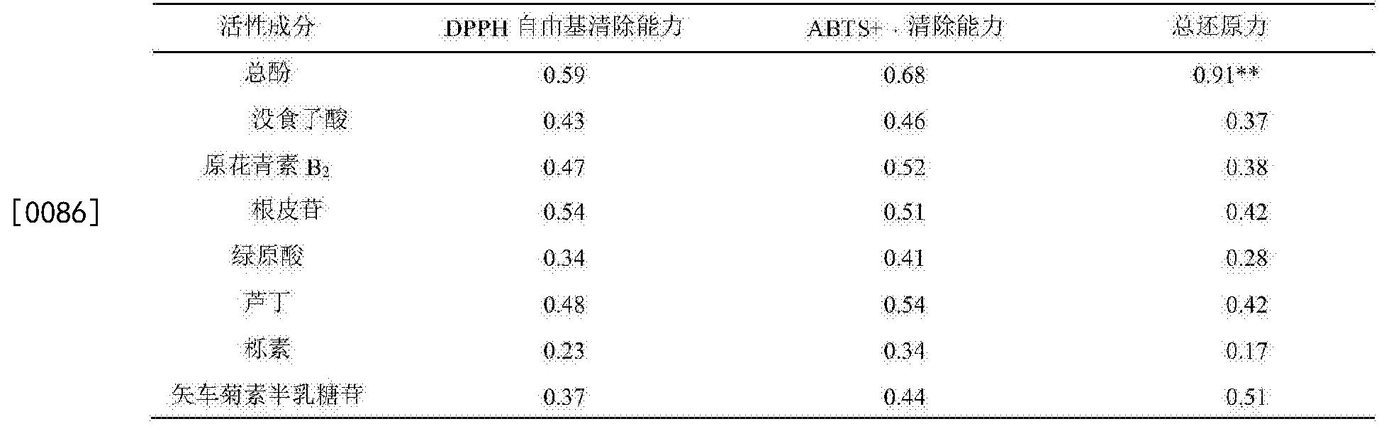 Figure CN106226431AD00093