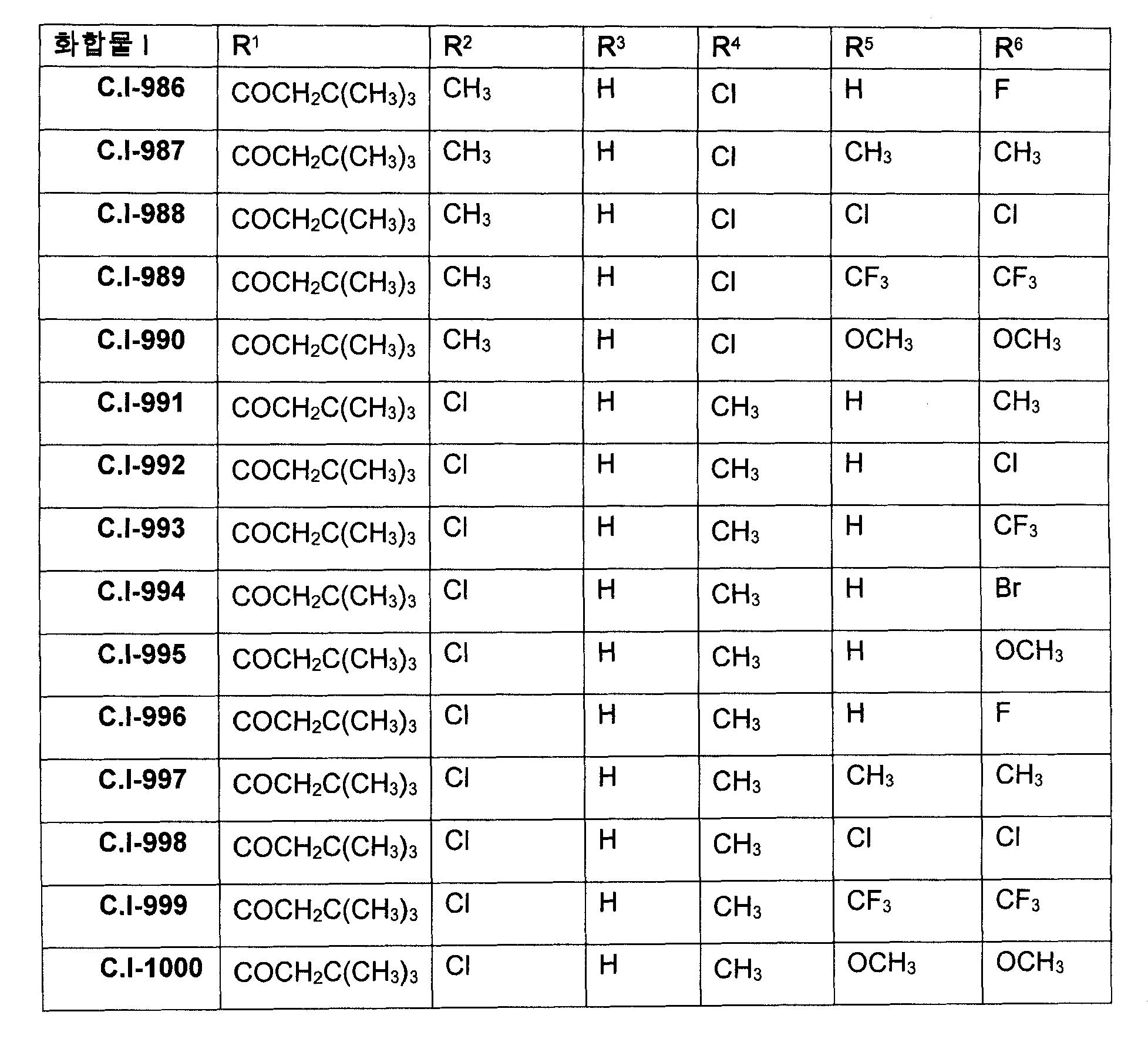 Figure 112009060332816-PCT00047