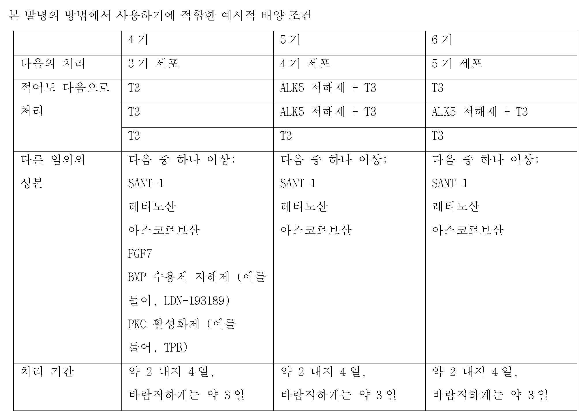 Figure 112015073455116-pct00001