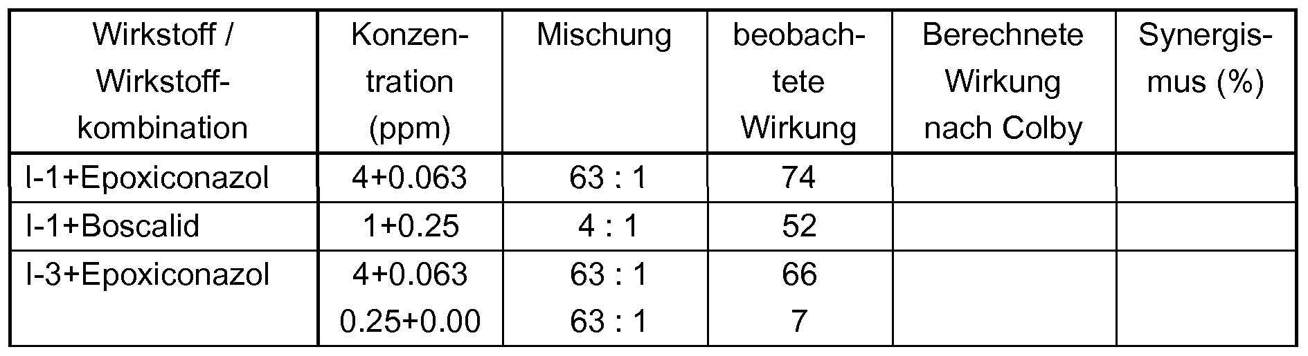 Figure imgf000194_0003