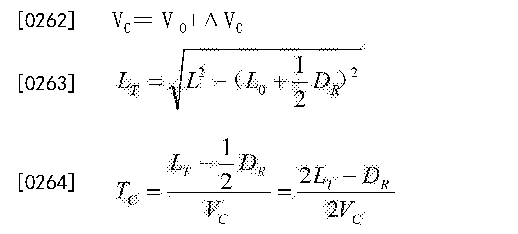Figure CN105151043AD00192