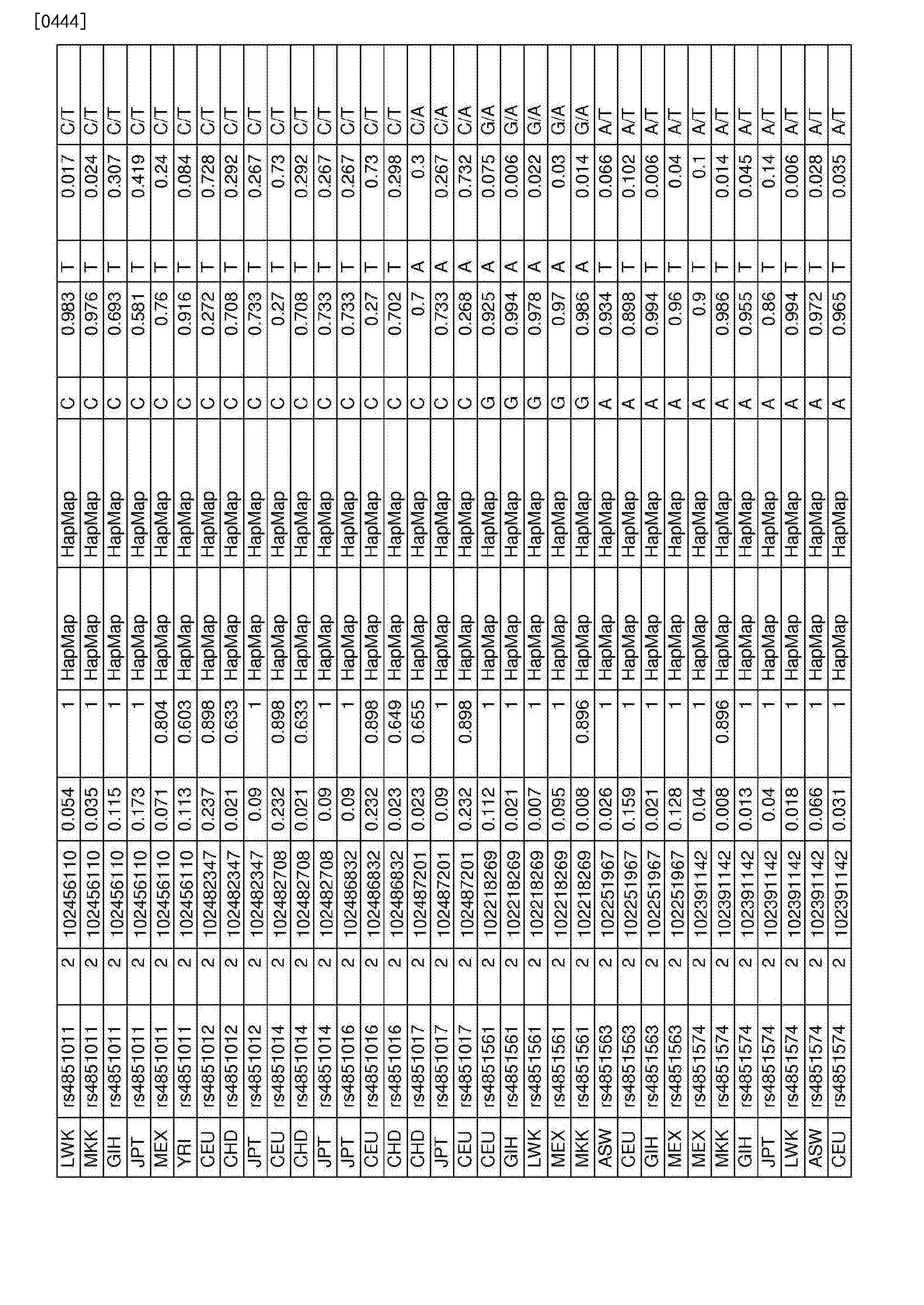 Figure CN107109494AD01151