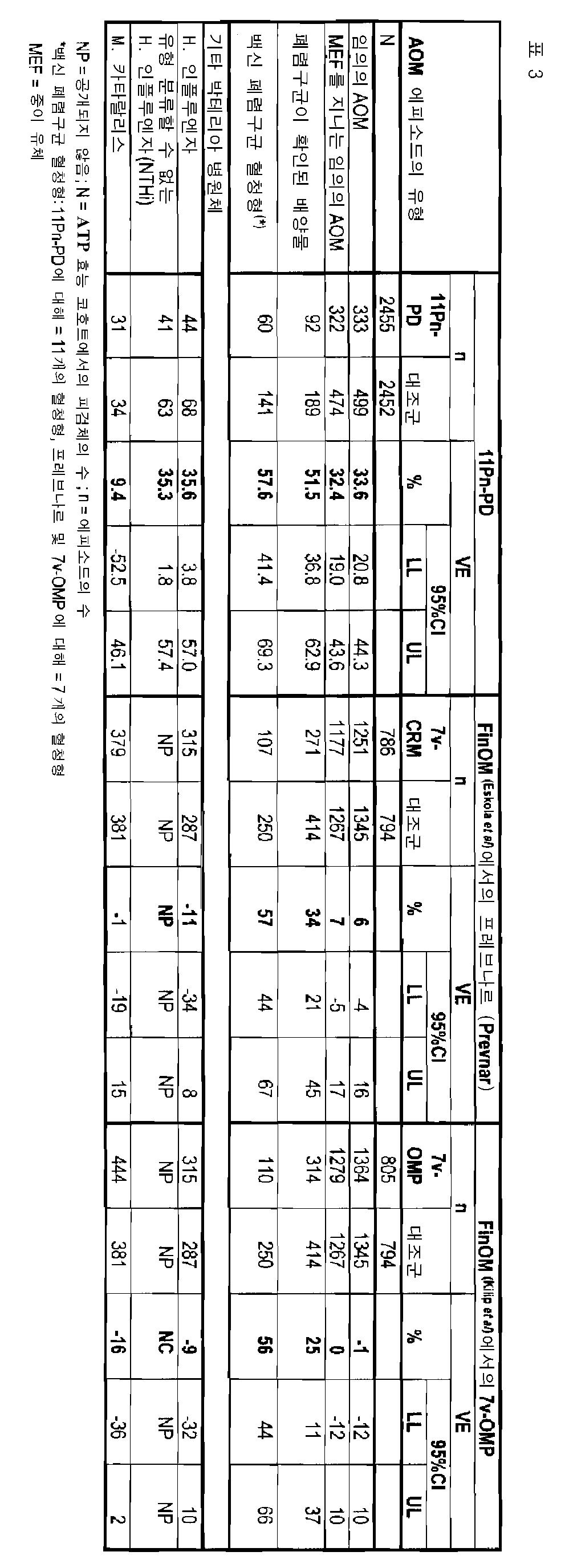 Figure 112008052558580-PCT00004