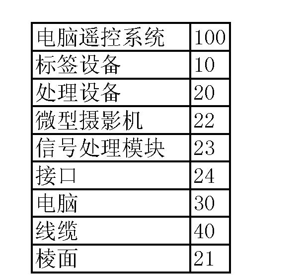 Figure CN103777819AD00051