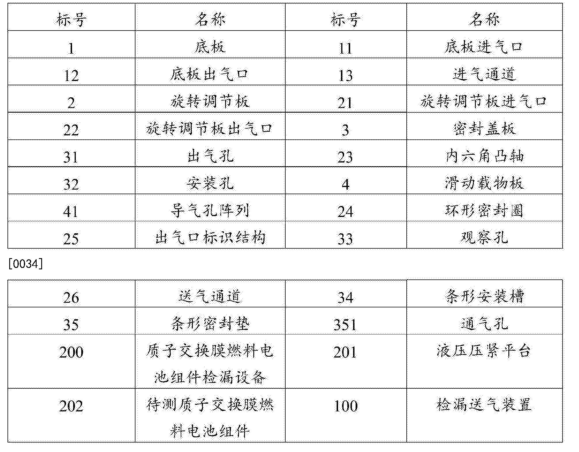 Figure CN108548642AD00051