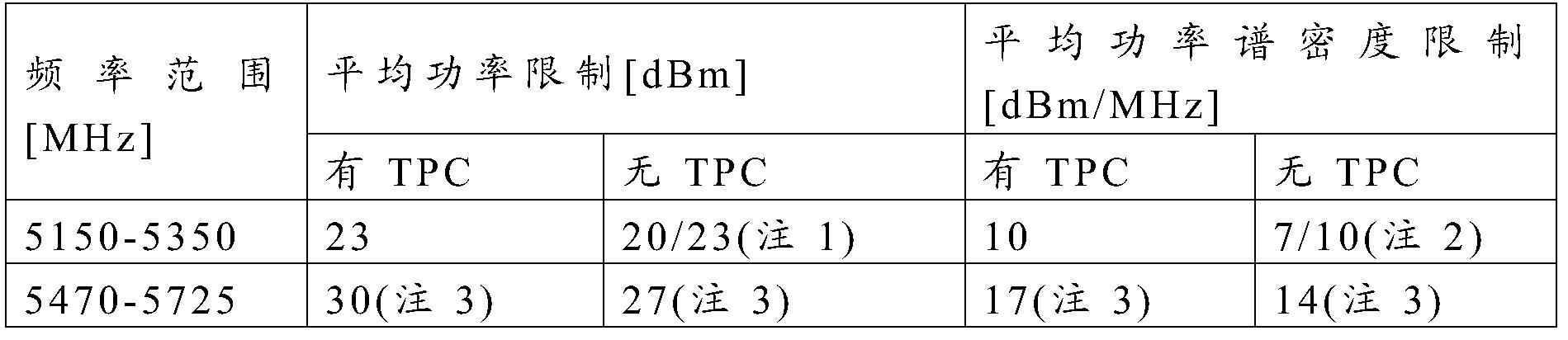Figure PCTCN2017072693-appb-000025