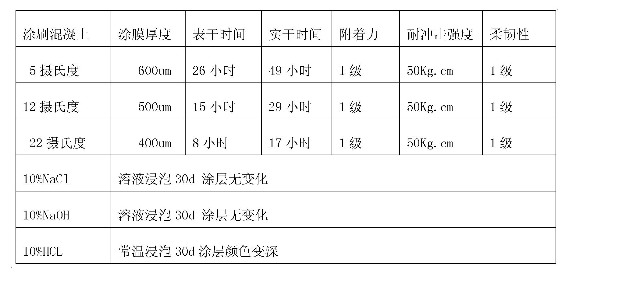 Figure CN102140297AD00061