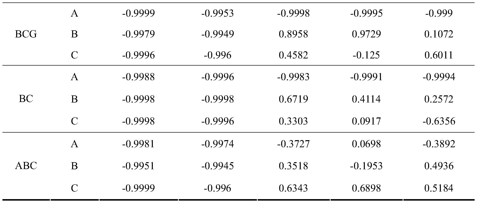 Figure PCTCN2017083926-appb-000004