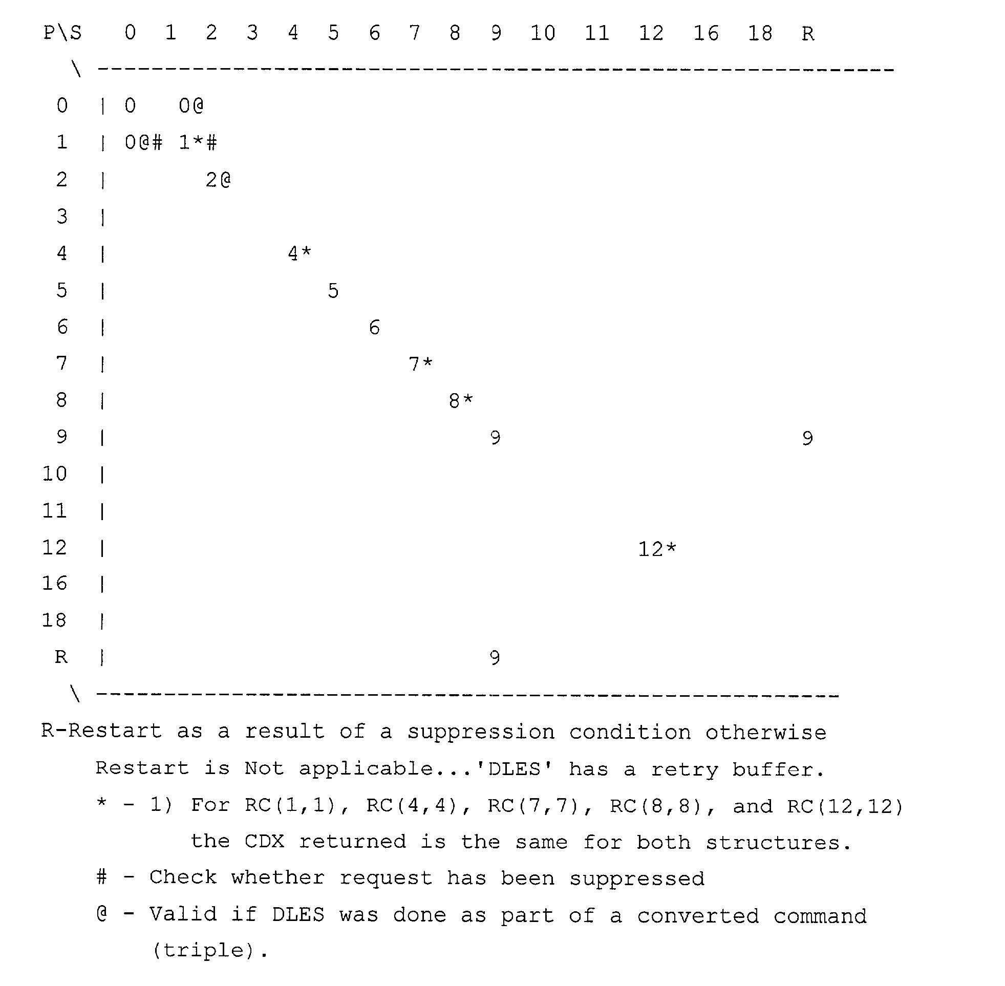 Figure US20030065971A1-20030403-P00010