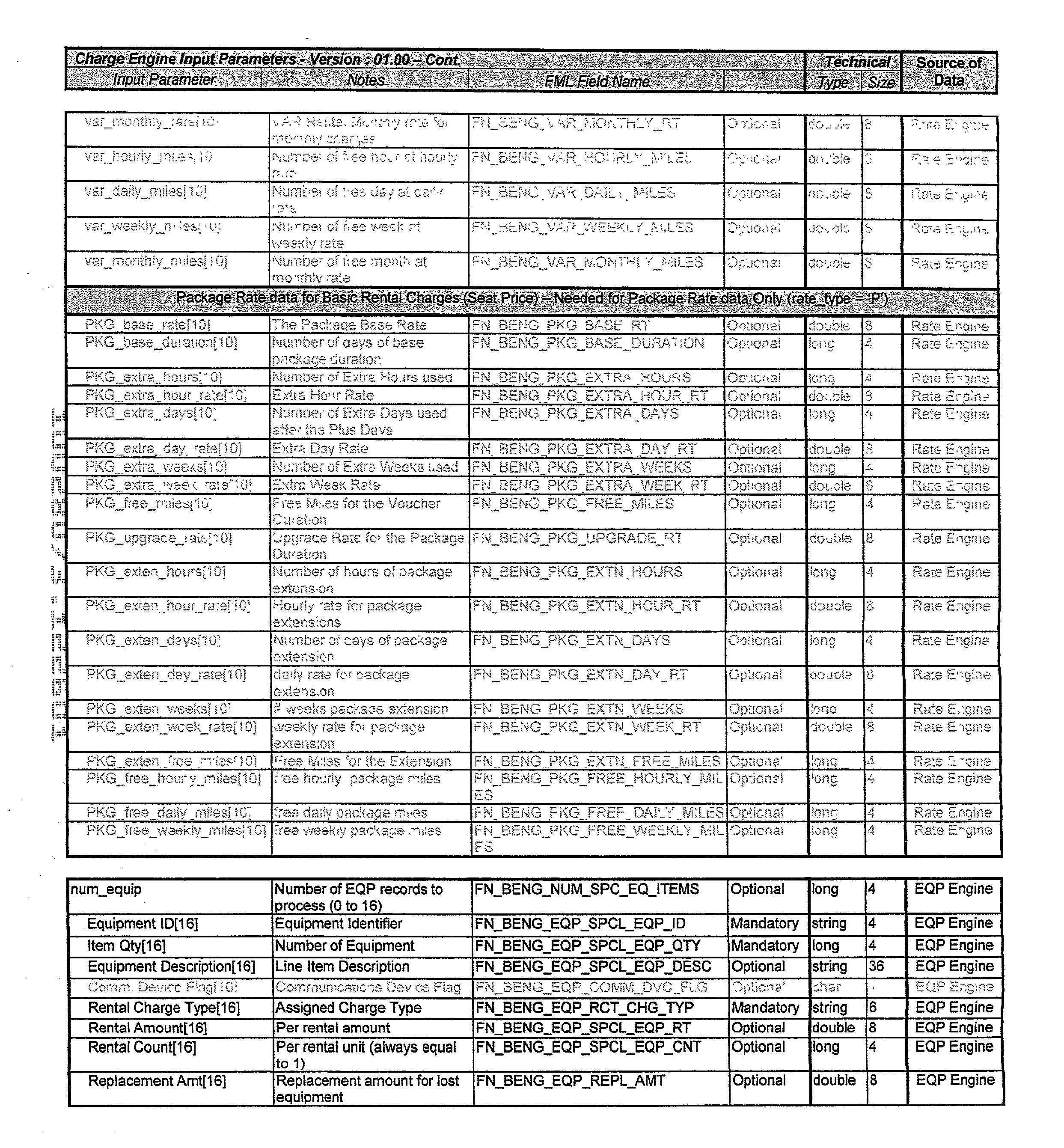 Figure US20030125992A1-20030703-P00920