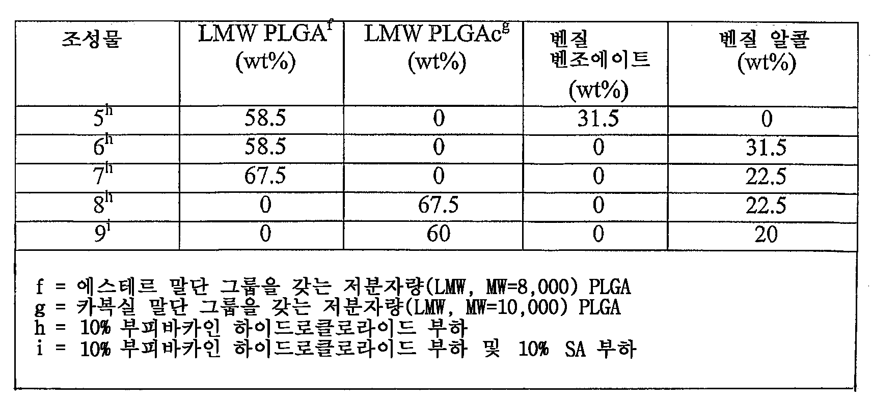 Figure 112005075785001-PCT00002