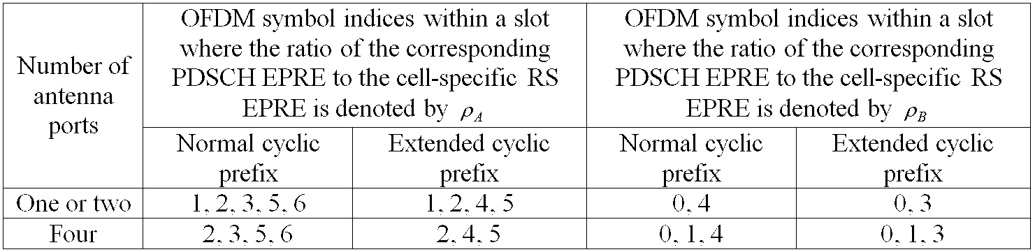 Figure PCTKR2016003797-appb-I000027