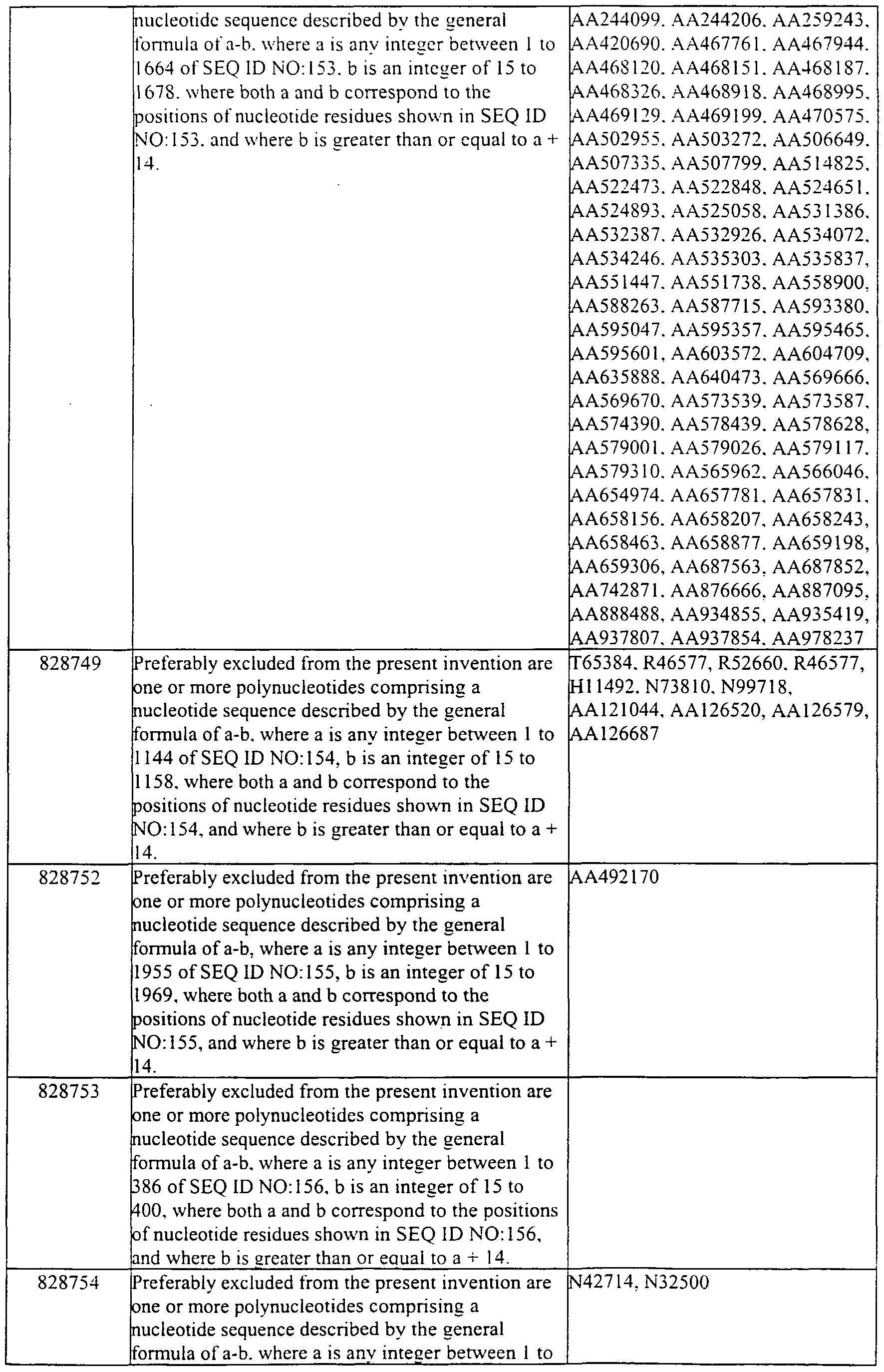 Figure imgf000131_0001