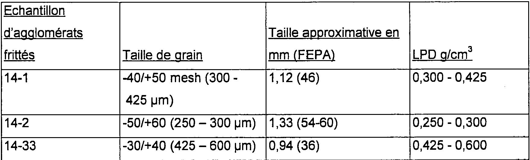 Figure LU91109A1D00781