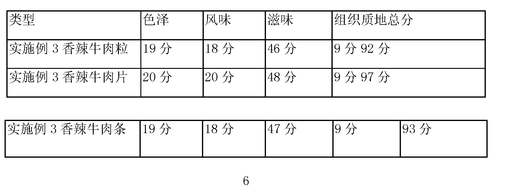 Figure CN103504323AD00062