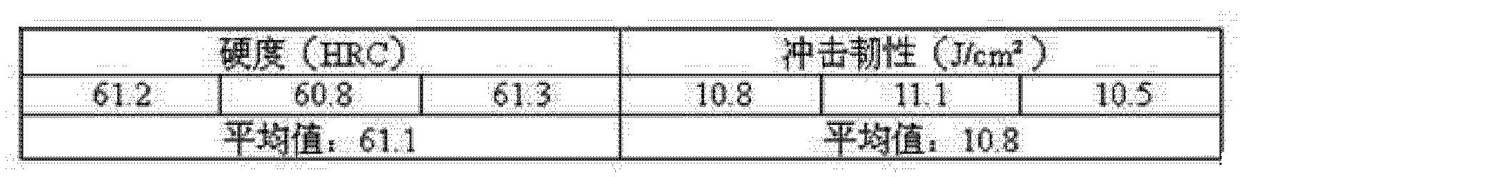 Figure CN102330016BD00091