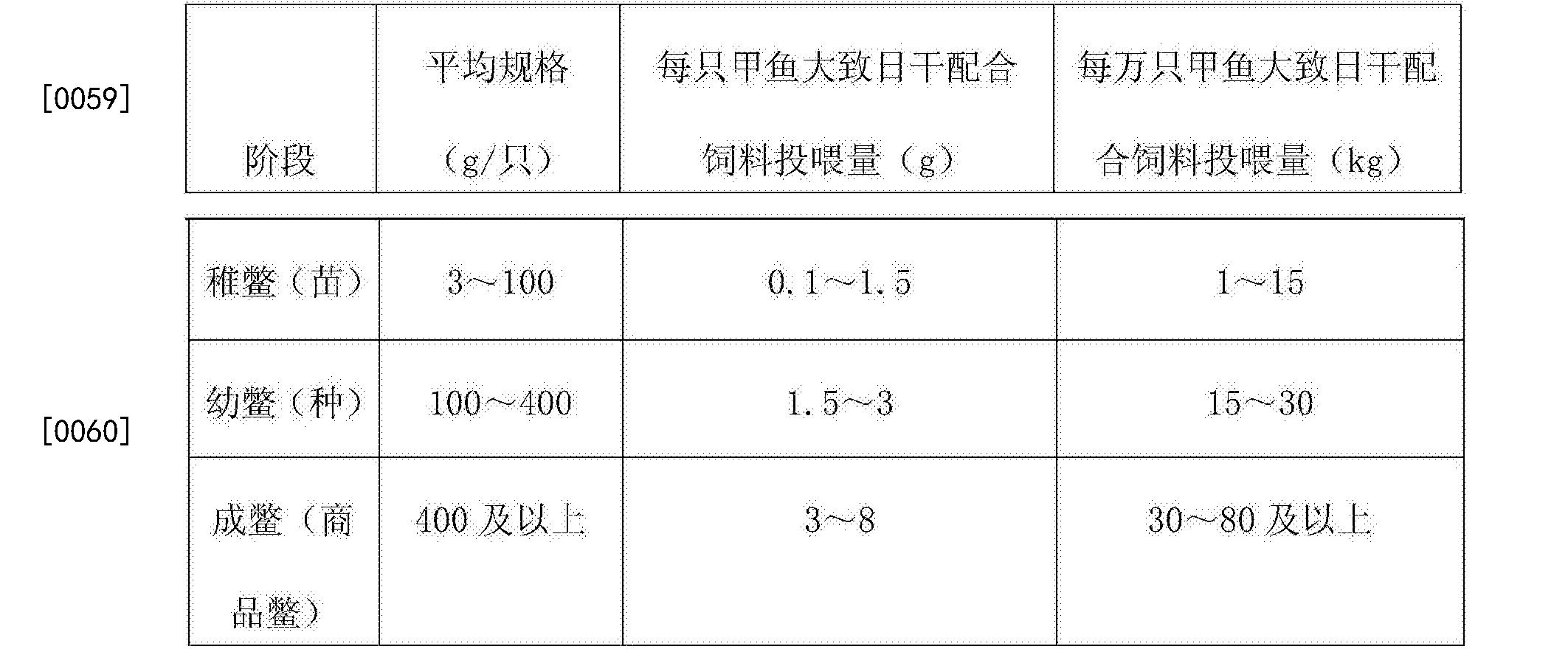 Figure CN105230556BD00091