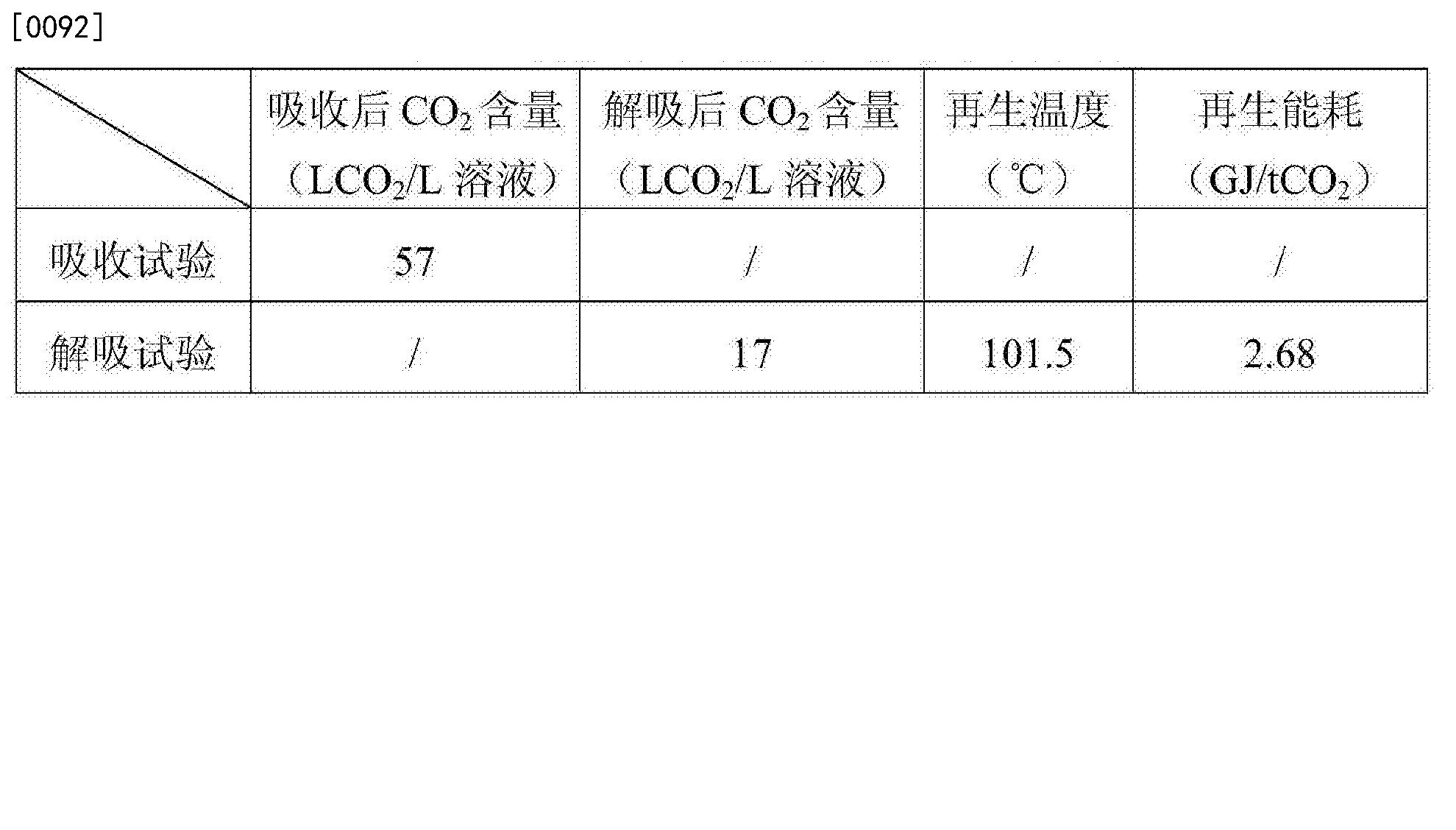 Figure CN105413396AD00102