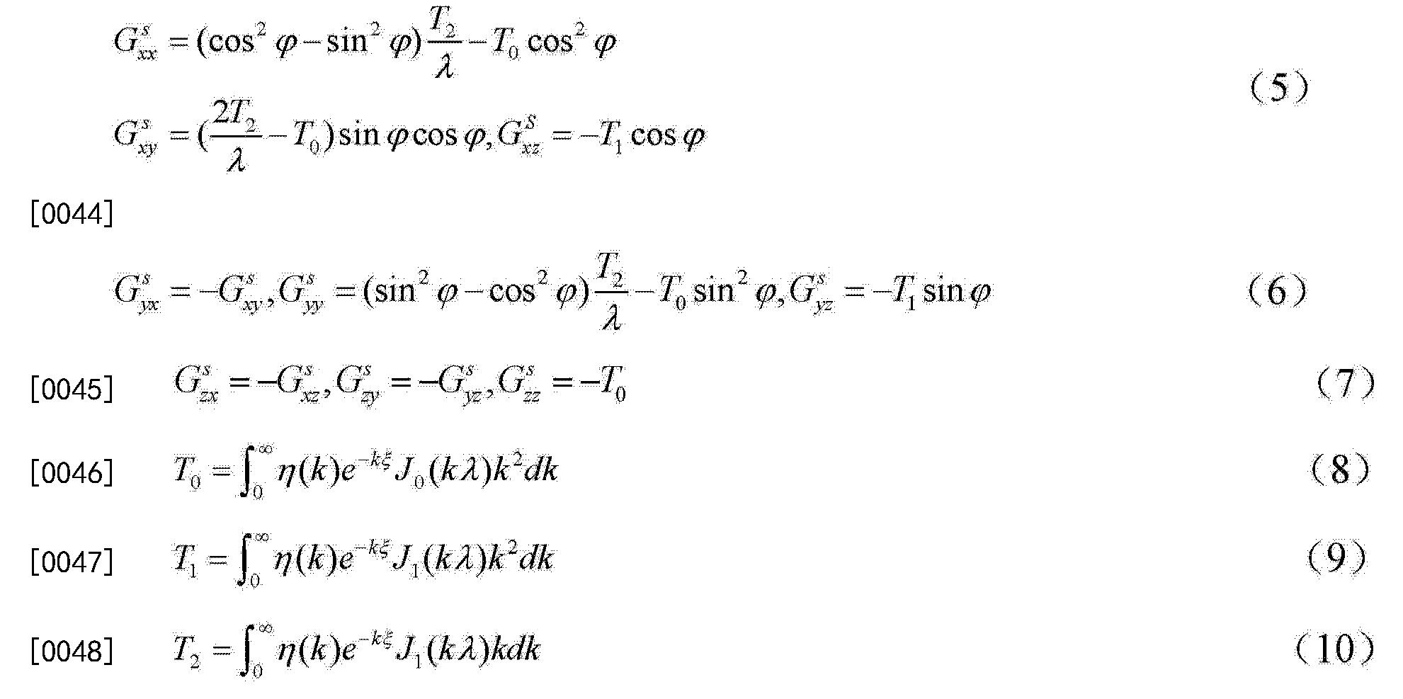 Figure CN104597510AD00081