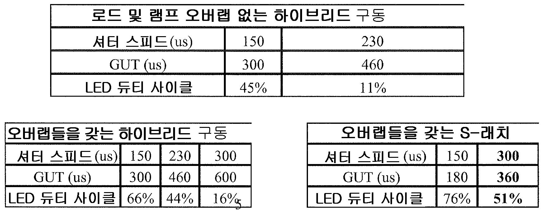 Figure 112012067981345-pct00001