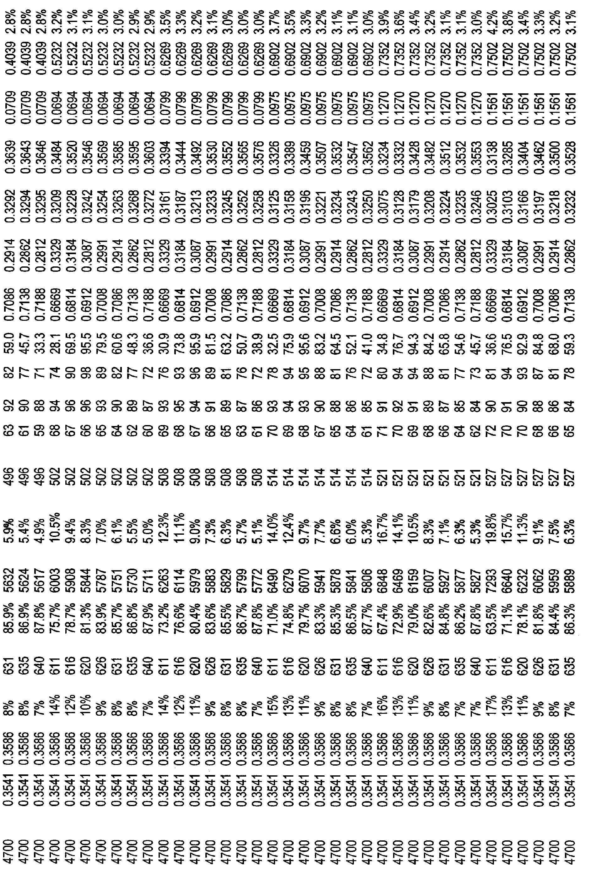 Figure CN101821544BD00731