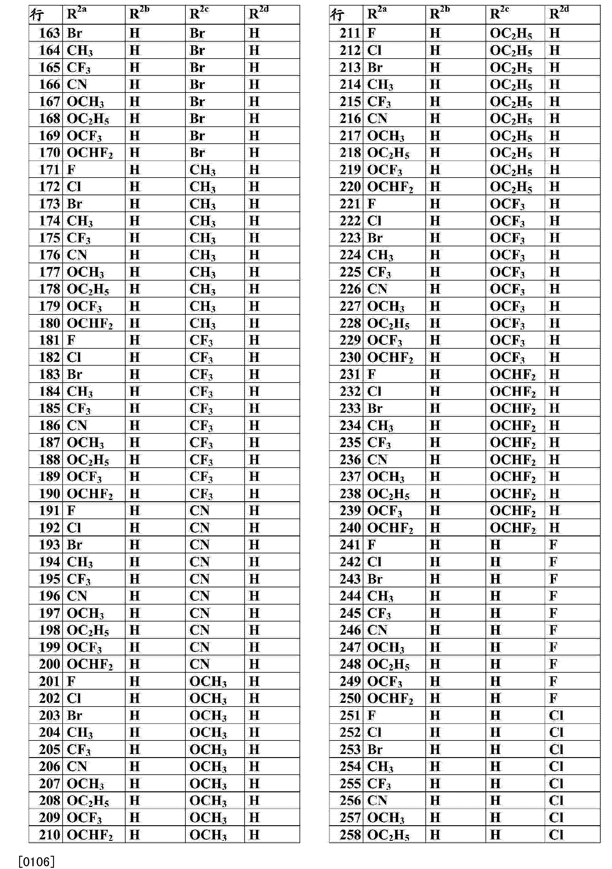 Figure CN103501615AD00151