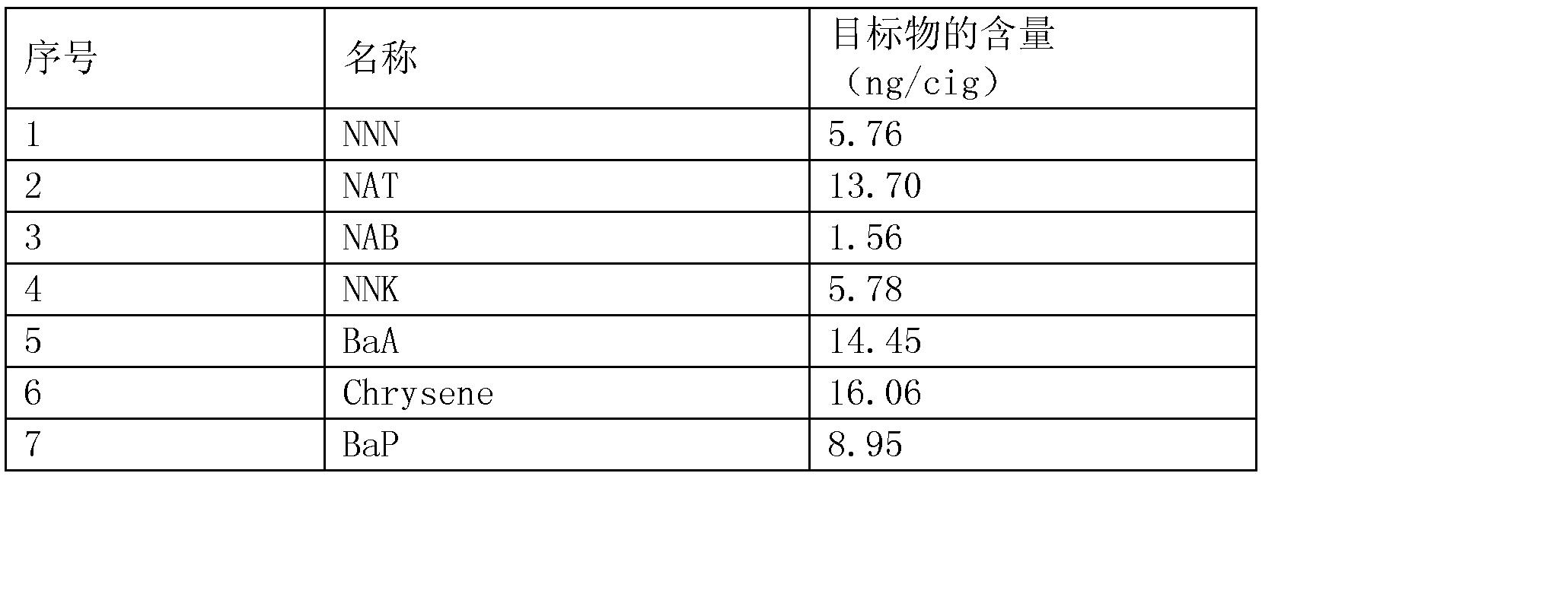 Figure CN103257194BD00082