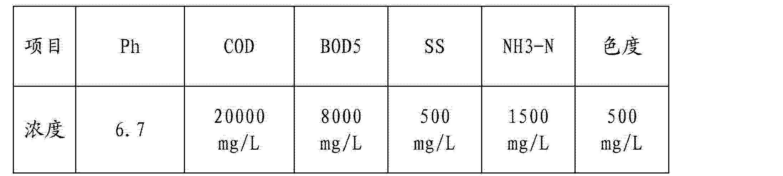 Figure CN103319048AD00093