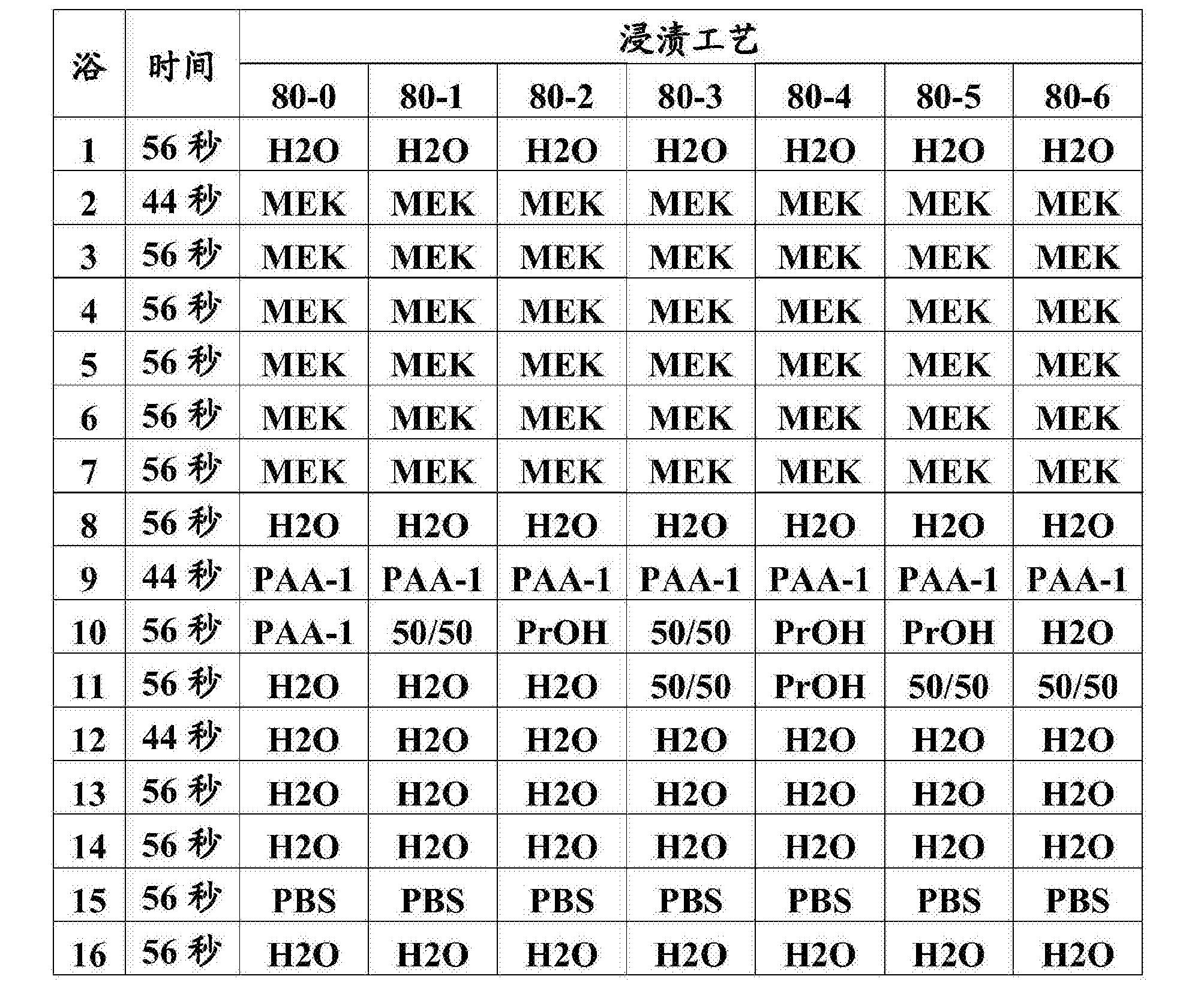 Figure CN106896422AD00331