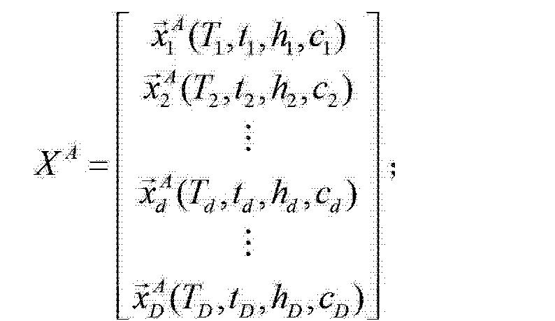 Figure CN102944583AC00051