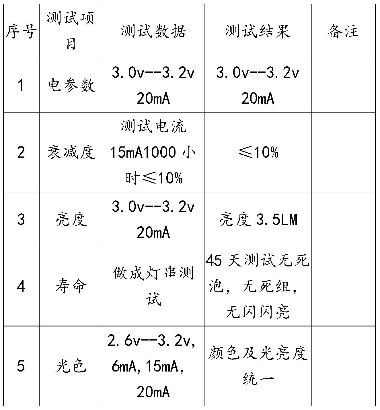Figure PCTCN2018115115-appb-000001
