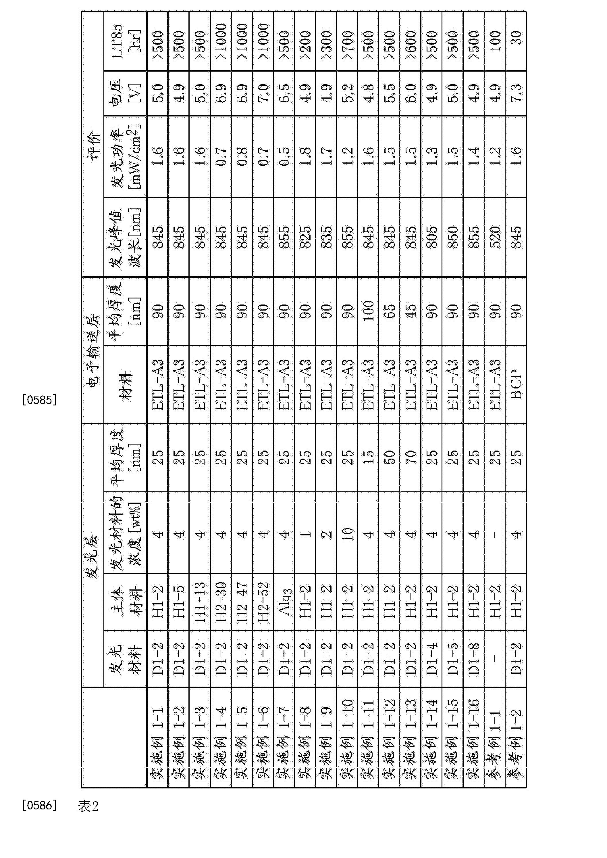 Figure CN103772416BD00621
