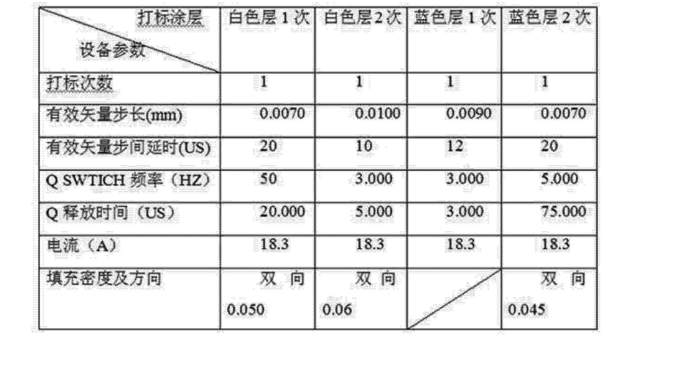 Figure CN102420065AD00081