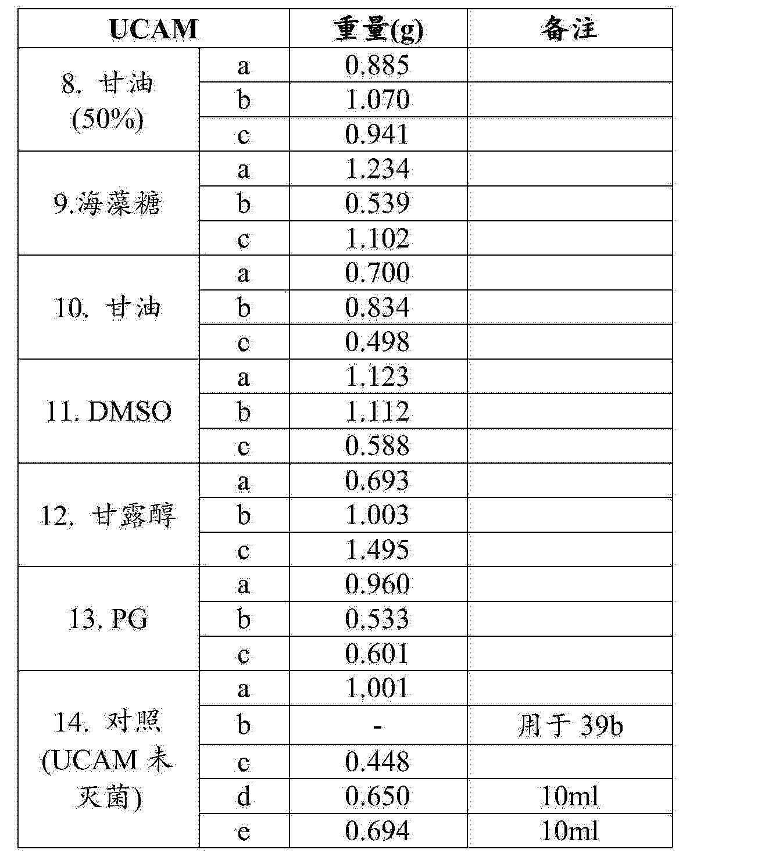 Figure CN103874762AD00481