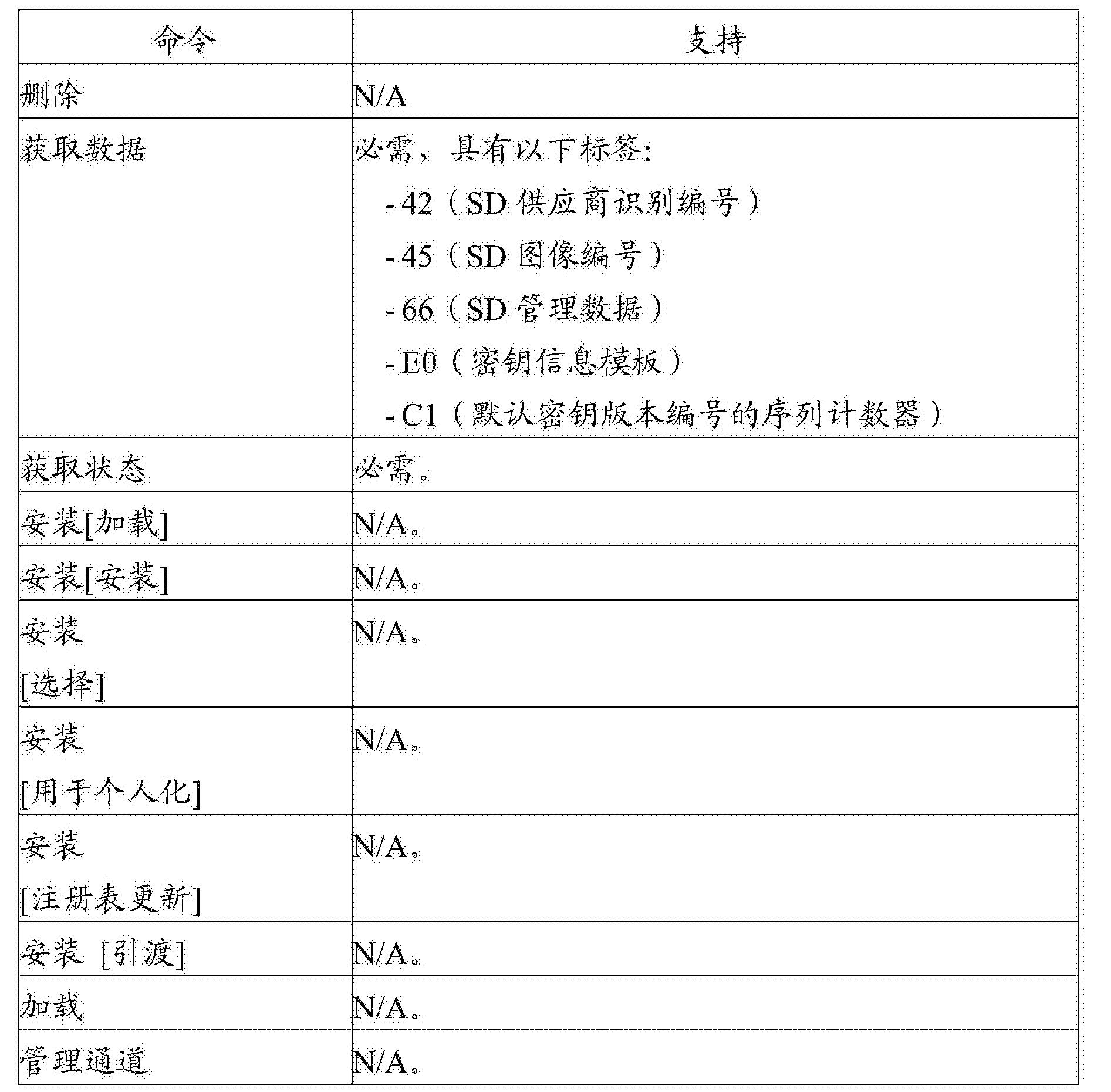 Figure CN104395909BD00271