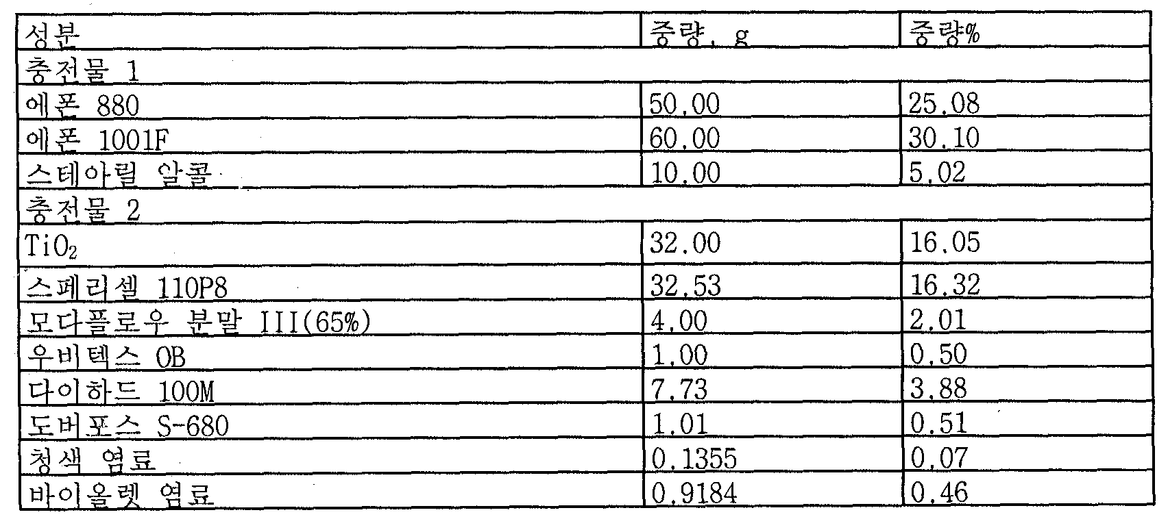 Figure 112006022323406-PCT00004