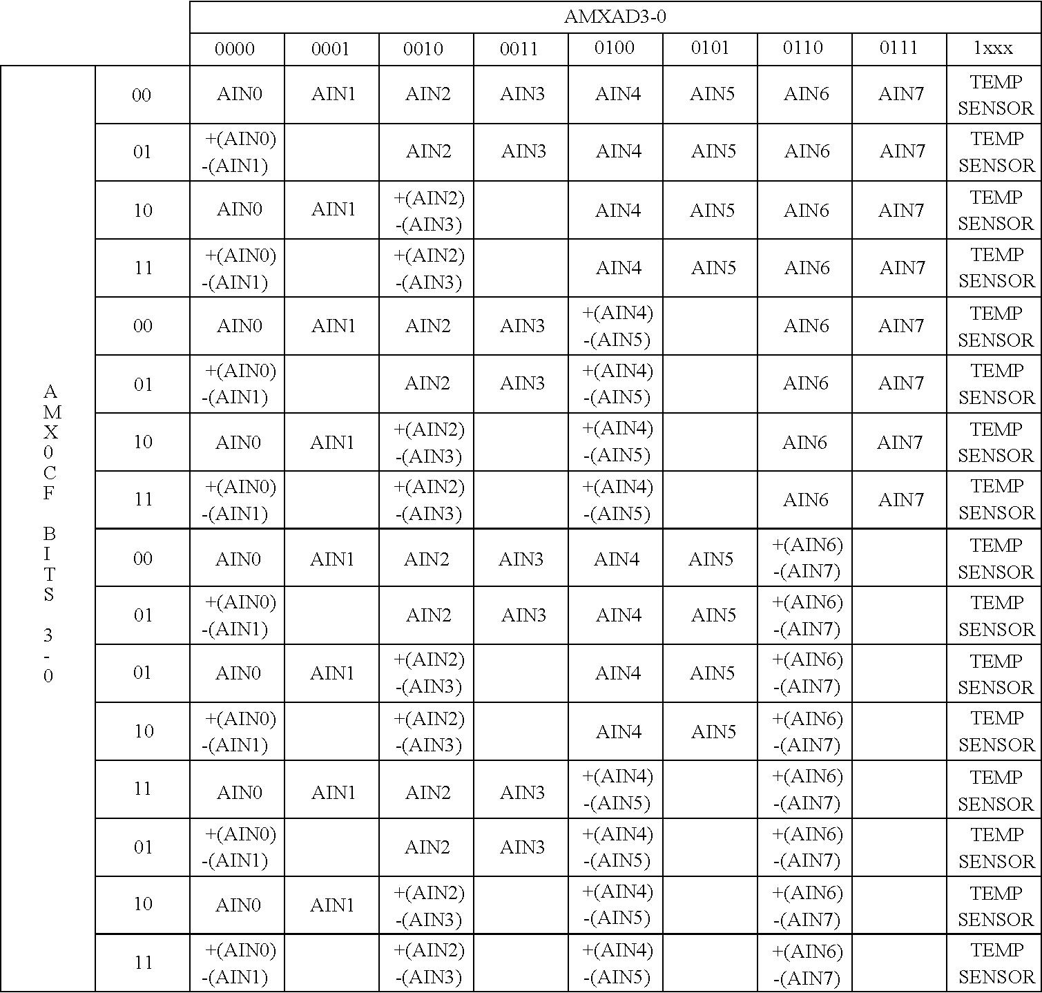 Figure US07171542-20070130-C00006
