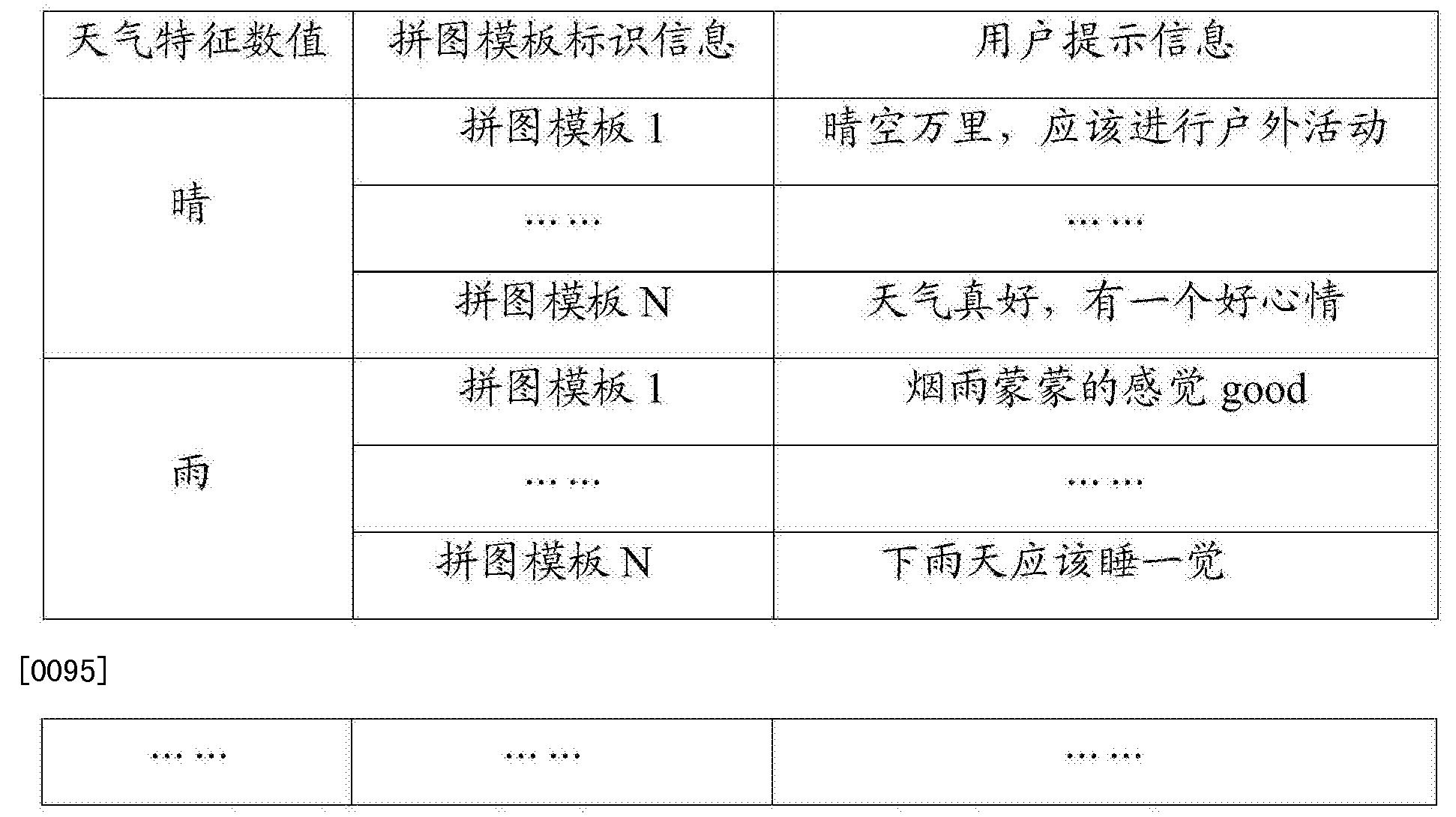 Figure CN105302411AD00101