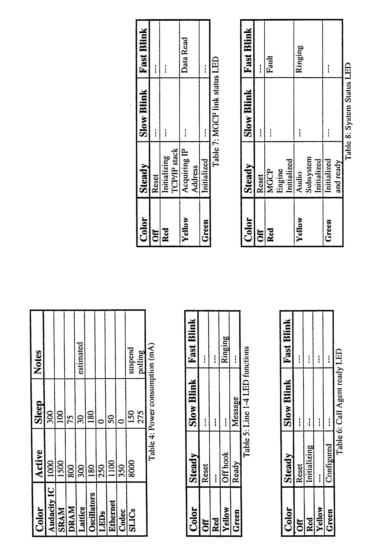 Figure US20020054601A1-20020509-P00013