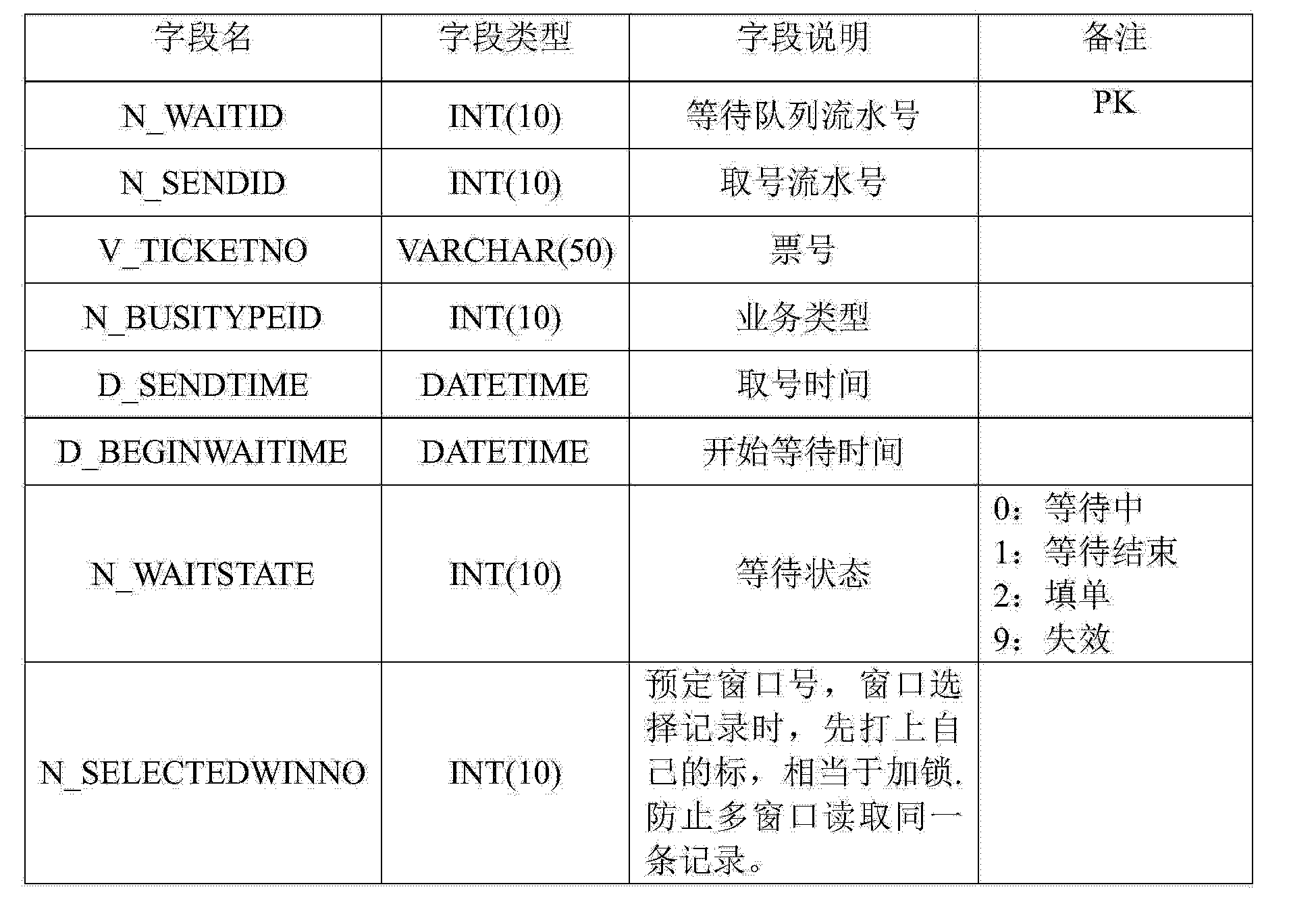 Figure CN104240360AD00073