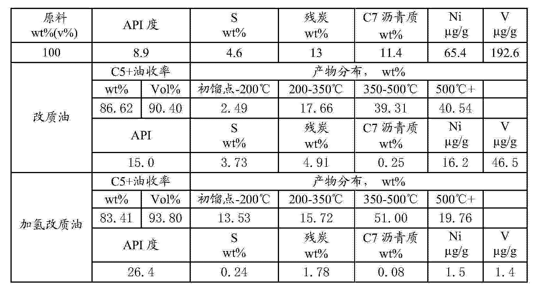 Figure CN102807892BD00131
