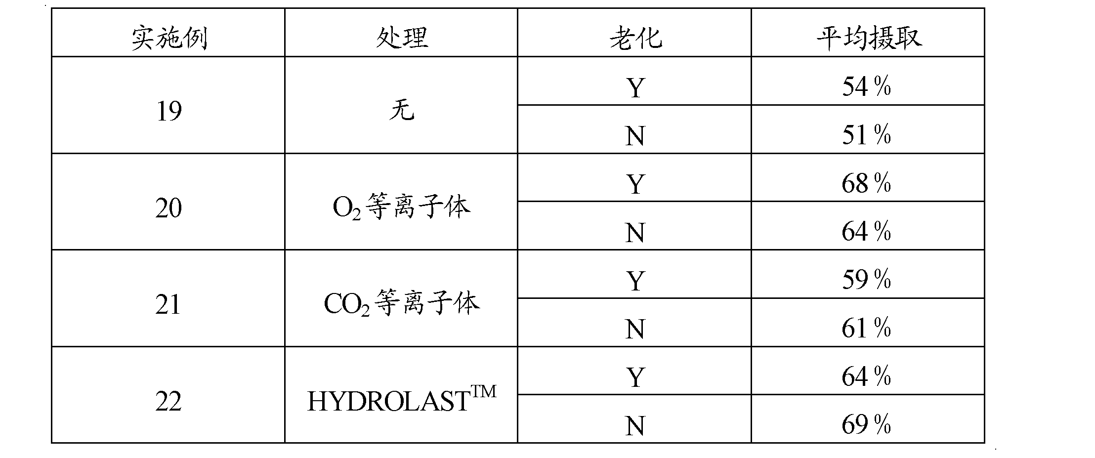 Figure CN102406964AD00231