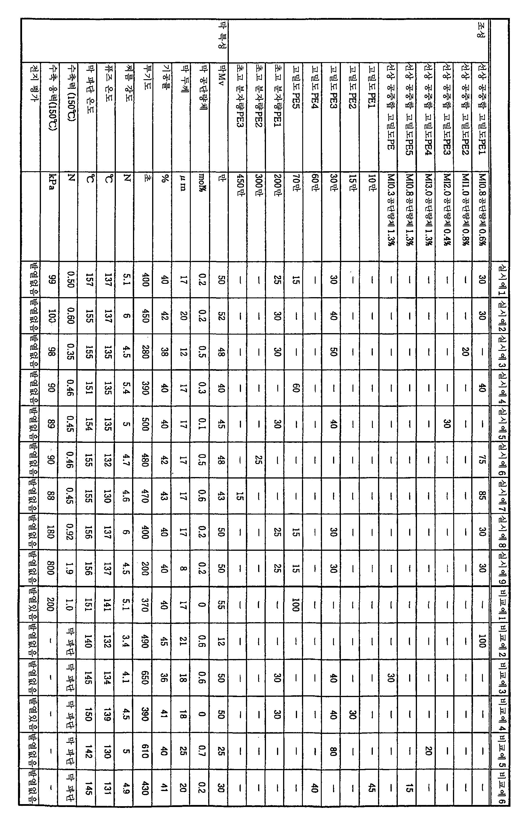 Figure 112005053092288-pct00002