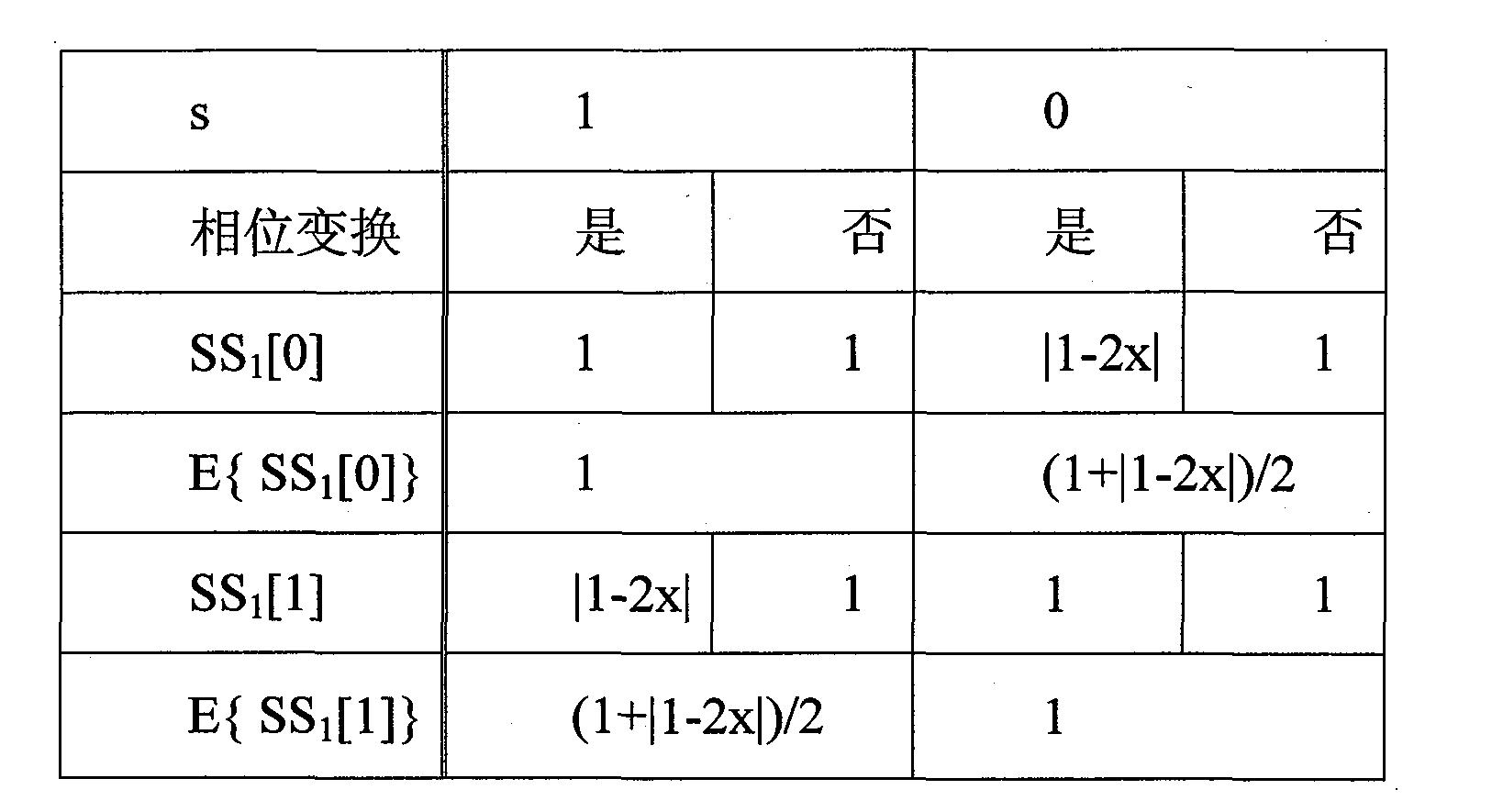 Figure CN101109802BD00101