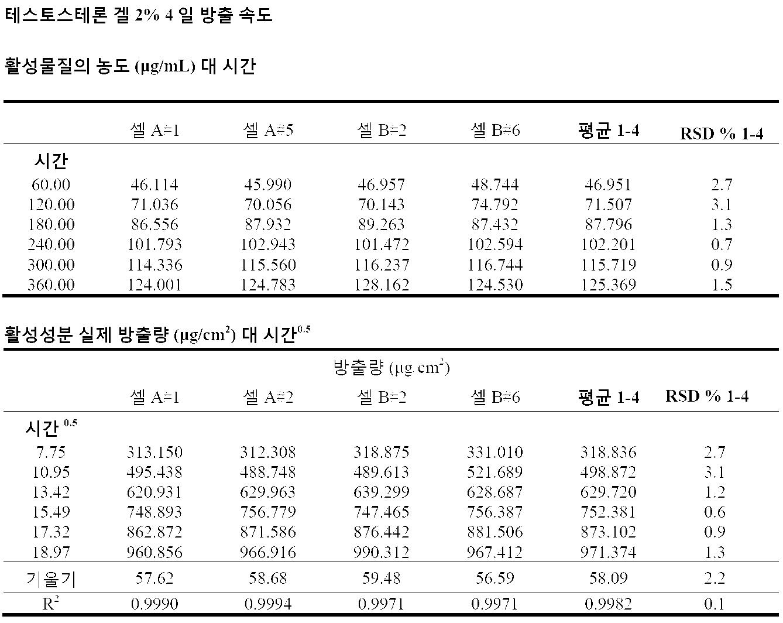 Figure pat00132