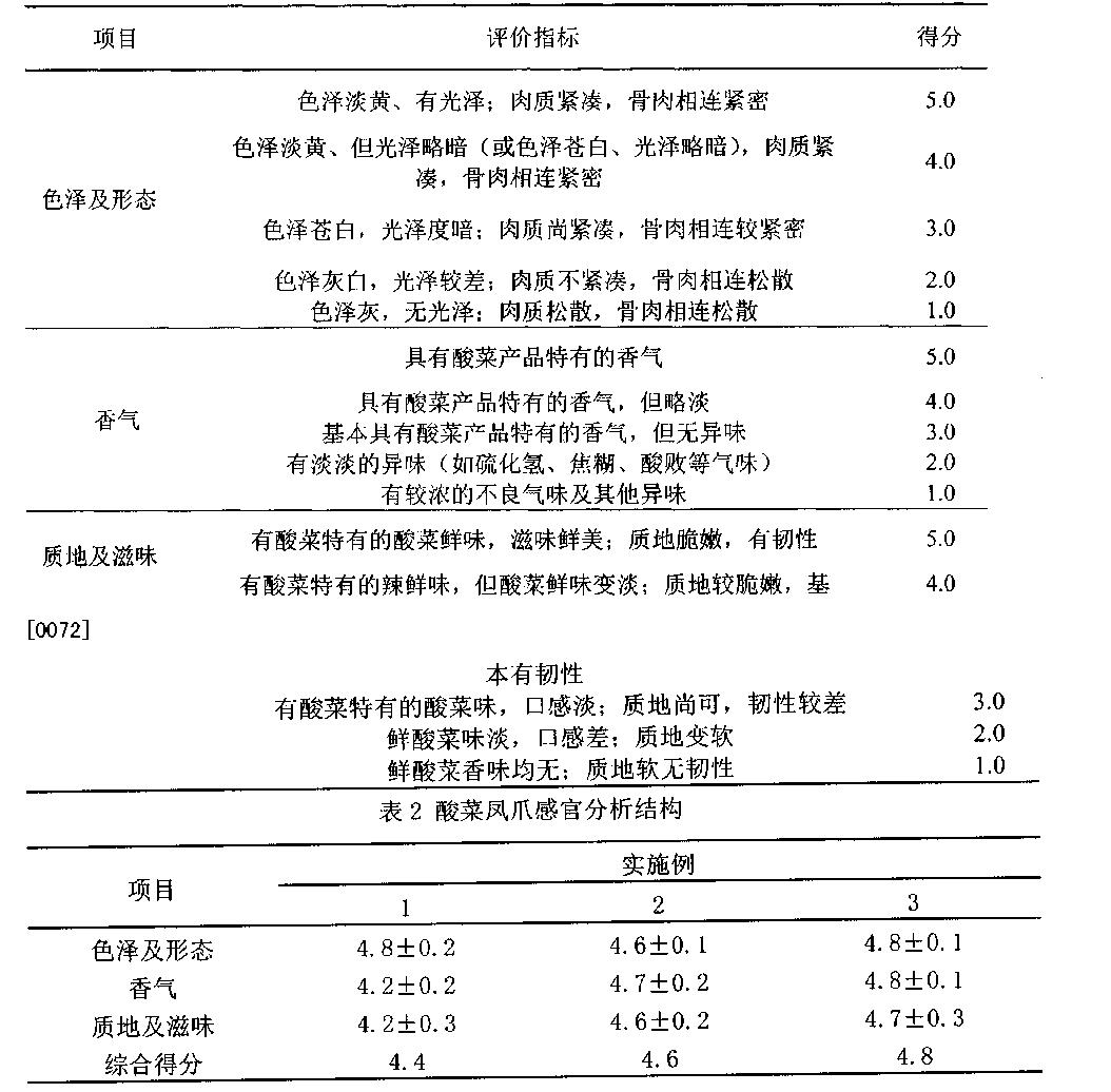 Figure CN105309941AD00071