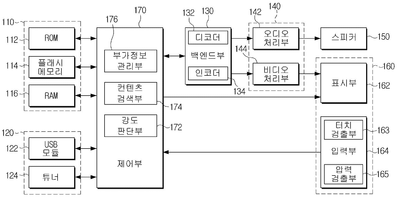 Figure R1020080071107