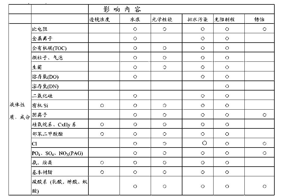 Figure CN103605262BD00161