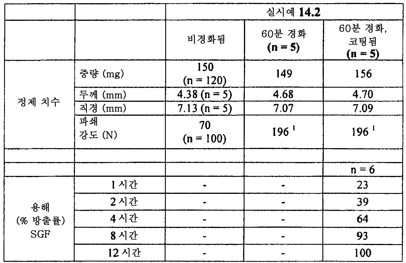 Figure 112011082183604-pat00058